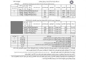 عباس هنجنی باقری، کارشناس بررسی های اقتصادی سندیکای تولیدکنندگان لوله و پروفیل فولادی ایران