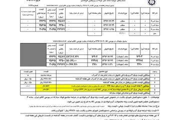 ۲-۱۱-۹۶  قیمت ورق داخلی و خارجی و قیمت پروفیل و قیمت ورق در بنادر