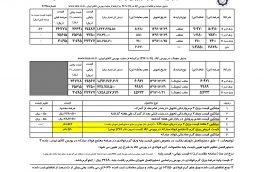 ۲۵-۱۰-۹۶قیمت ورق داخلی و خارجی و قیمت پروفیل و قیمت ورق در بنادر